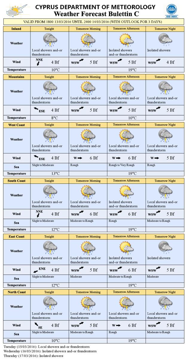 Прогноз погоды в одесской области с каменка